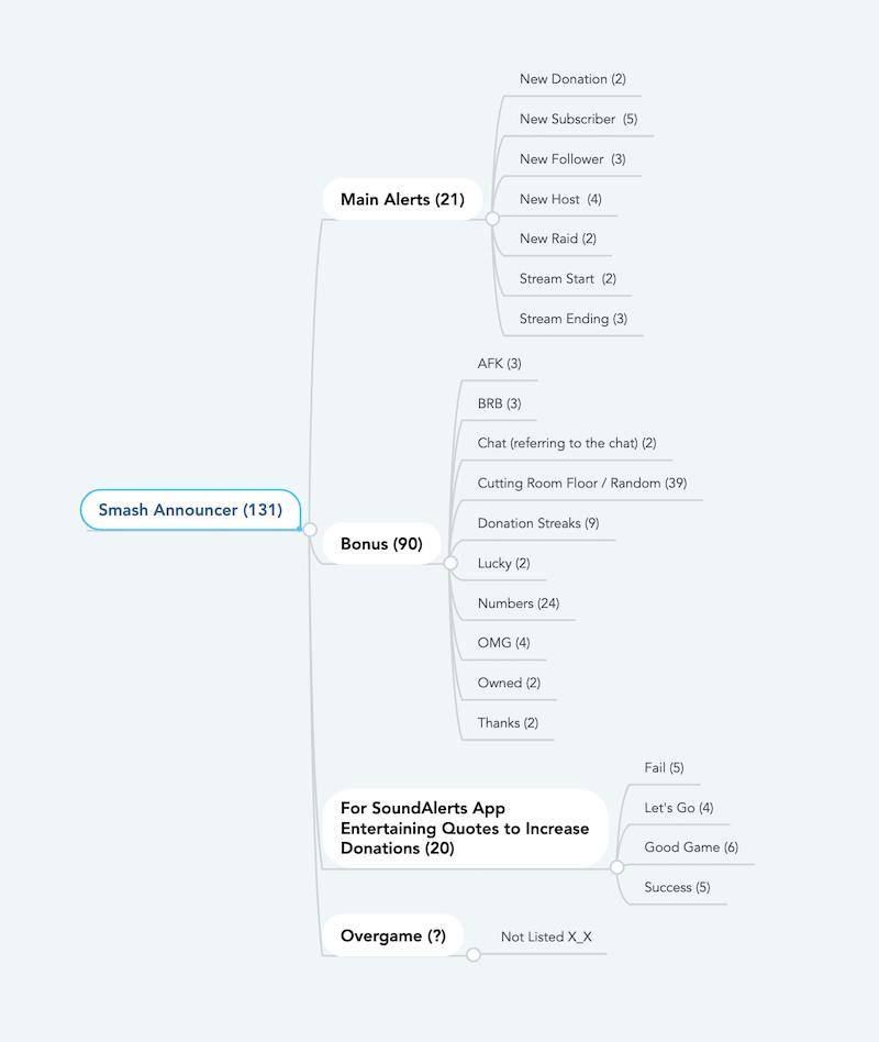 Smash Announcer Content Map OverGame