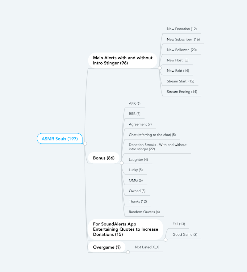 ASMR Souls Content Map